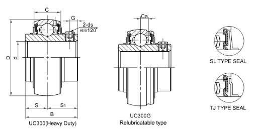 2UC300外球面軸承.jpg
