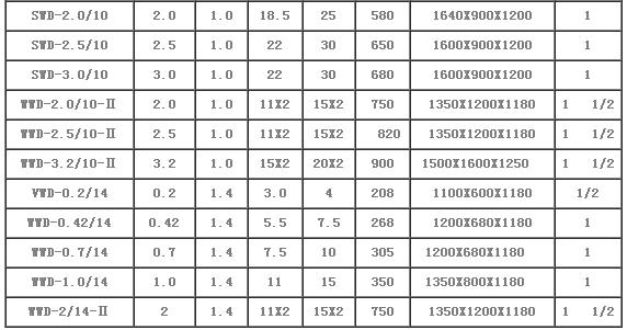 靜音式無油空壓機技術規范表2.png