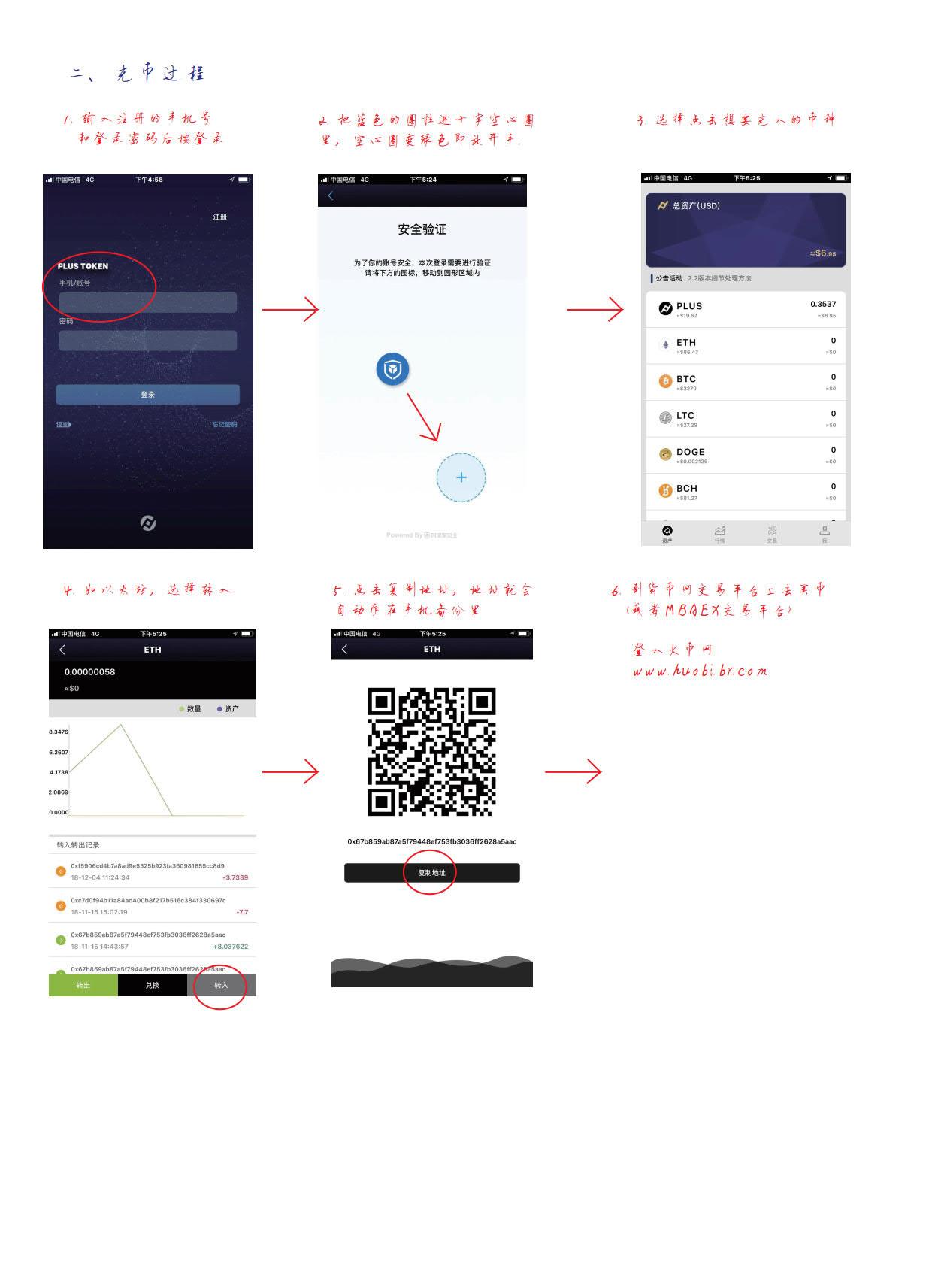 PLUS的注册-买币-卖币等流程_2.jpg