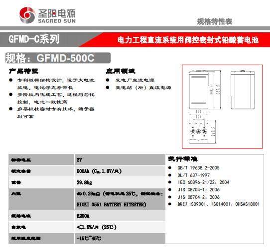 GFMD-500C.JPG