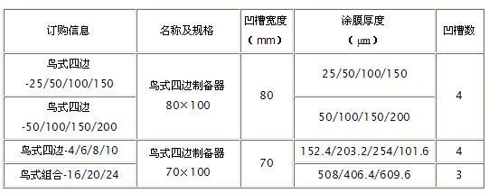 固定式湿膜制备器33.png