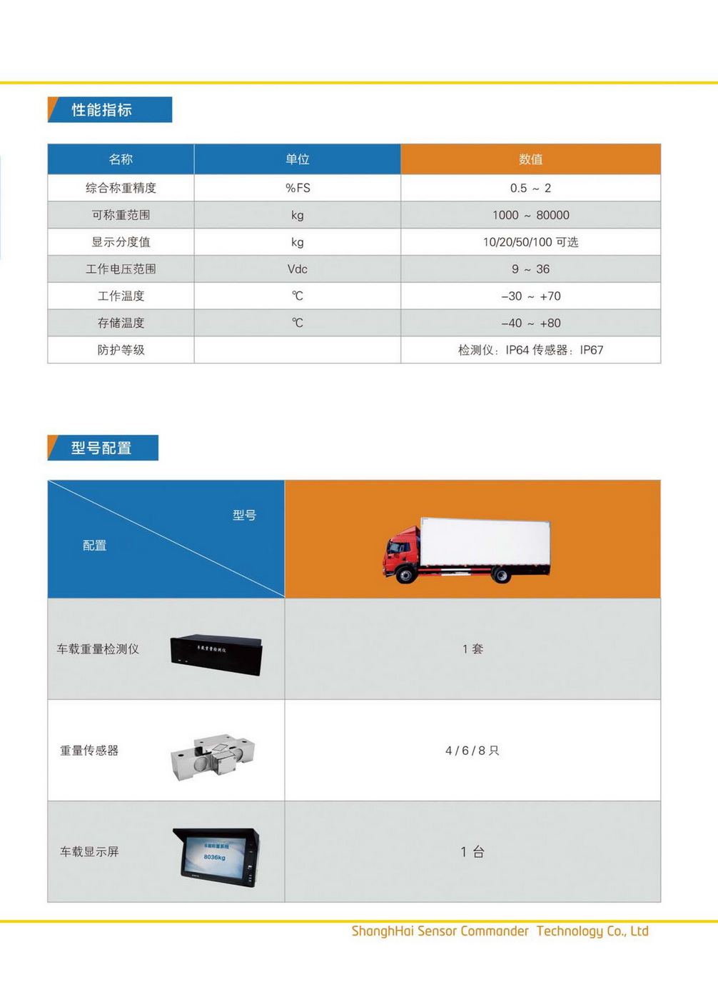 尚测科技产品选型手册 V1.3_页面_80_调整大小.jpg