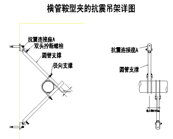 抗震支架检测