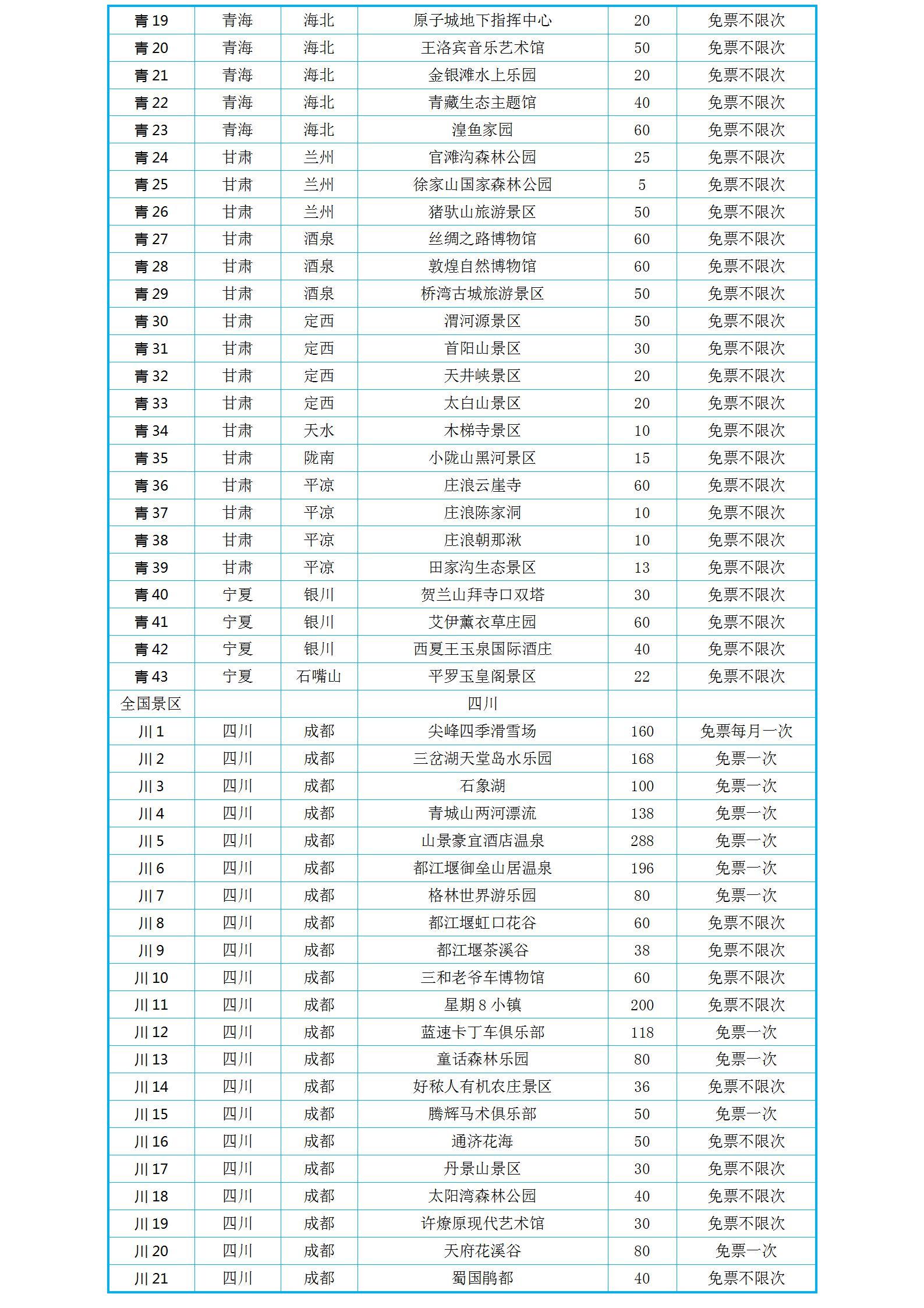 2019年锦绣江山全国旅游年票北京版场馆名单_18.jpg