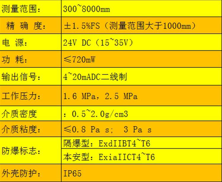 磁性液位變送器的技术参数