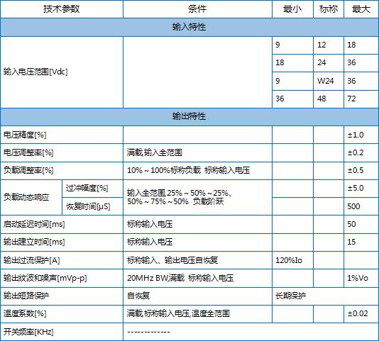 RBT系列15w电源模块参数