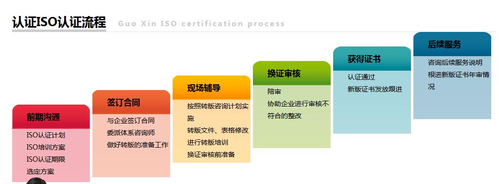 ISO27001信息安全管理体系认证费用.png