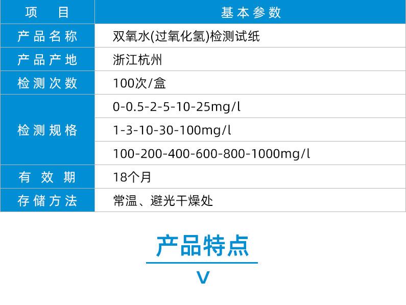 過氧化氫試紙_03.jpg